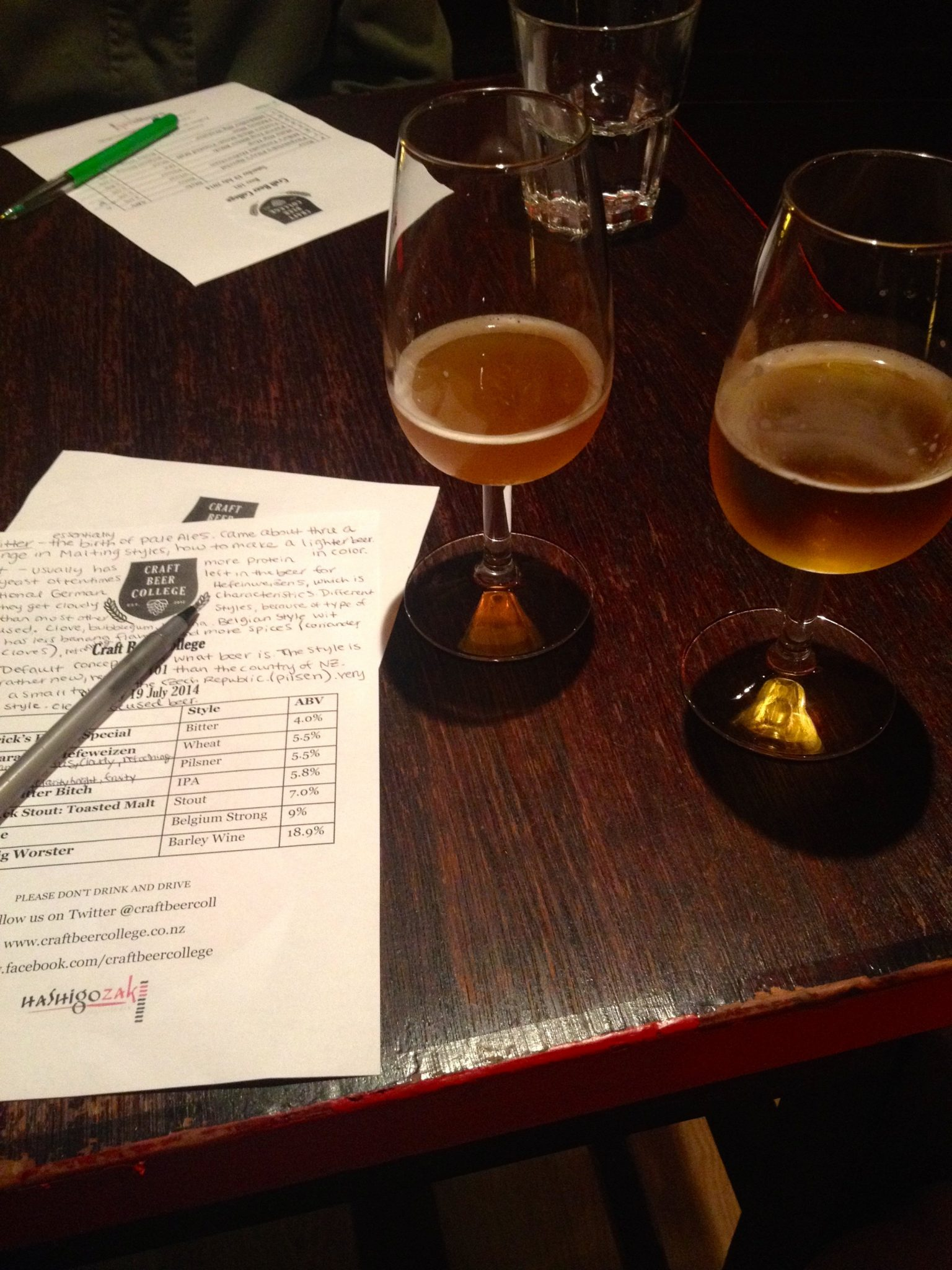 Craft Beer College at Hashigo Zake, in Wellington, New Zealand